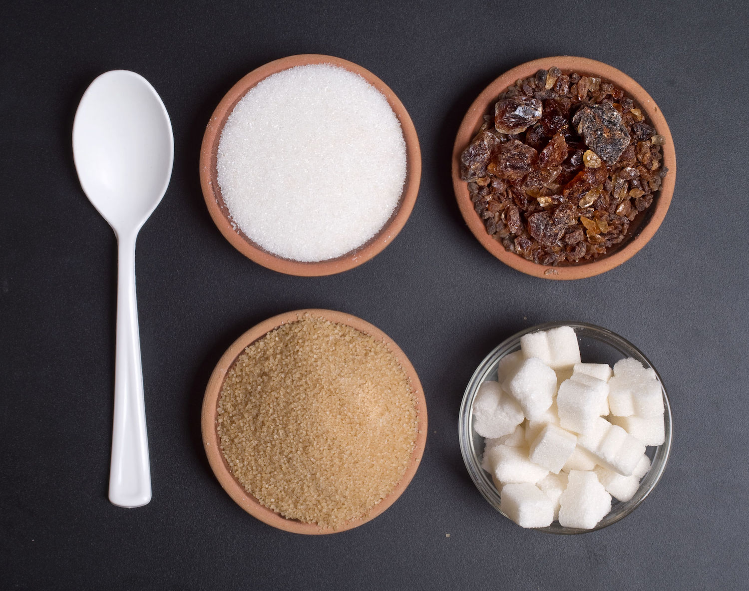 how many grams of sugar should you have a day?